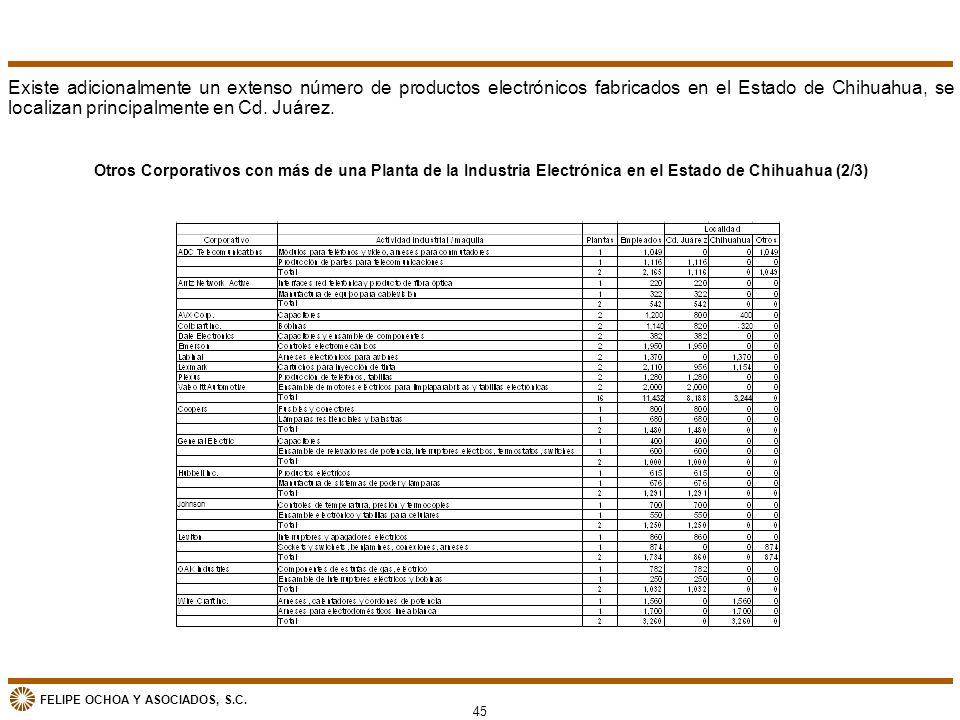 Existe adicionalmente un extenso número de productos electrónicos fabricados en el Estado de Chihuahua, se localizan principalmente en Cd. Juárez.