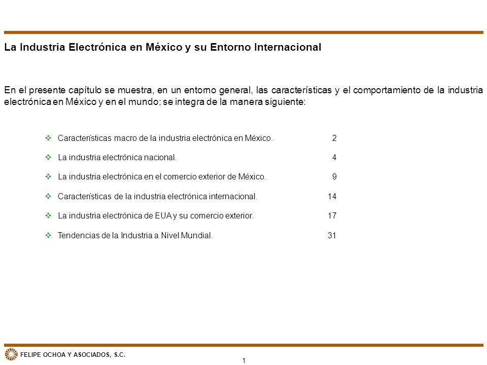 La Industria Electrónica en México y su Entorno Internacional