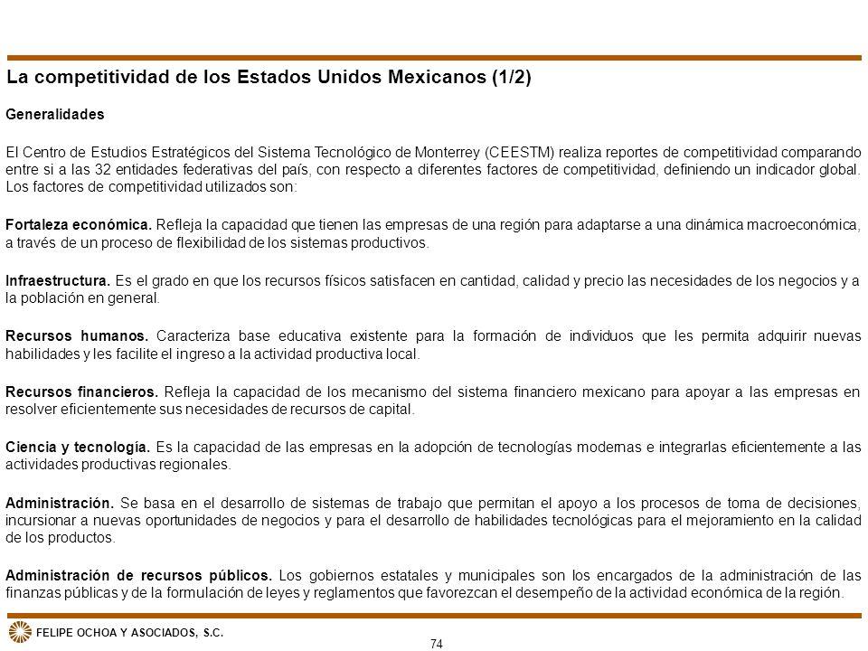 La competitividad de los Estados Unidos Mexicanos (1/2)