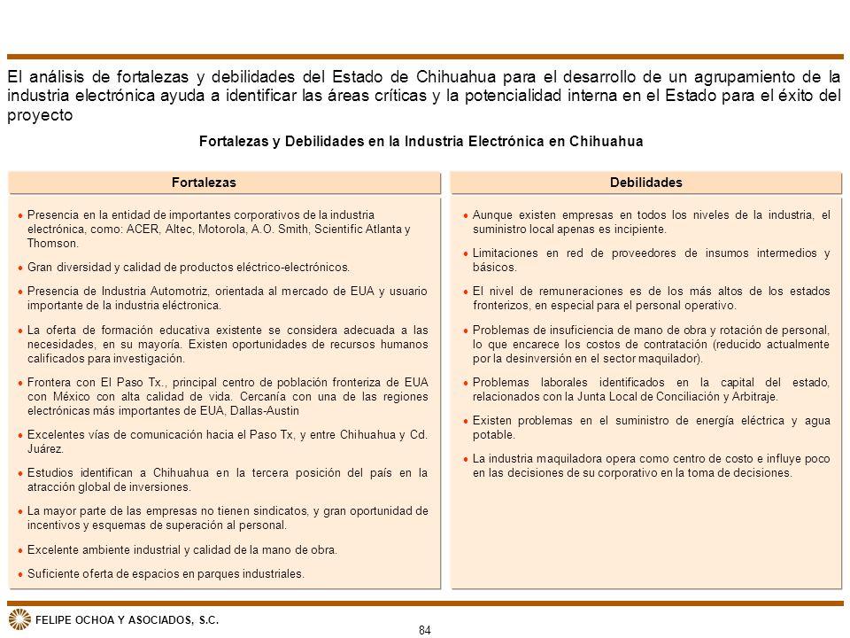 Fortalezas y Debilidades en la Industria Electrónica en Chihuahua