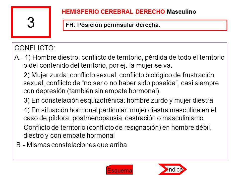 3 HEMISFERIO CEREBRAL DERECHO Masculino. FH: Posición periinsular derecha. CONFLICTO: