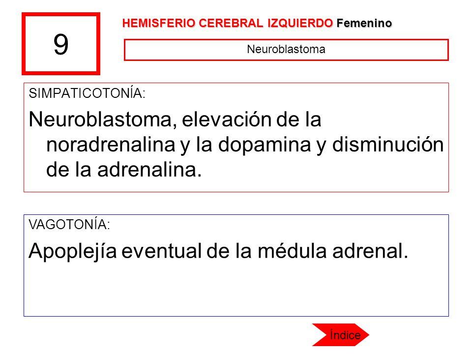 9 HEMISFERIO CEREBRAL IZQUIERDO Femenino. Neuroblastoma. SIMPATICOTONÍA: