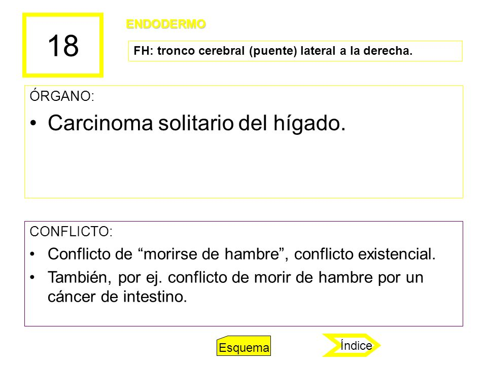 18 Carcinoma solitario del hígado.