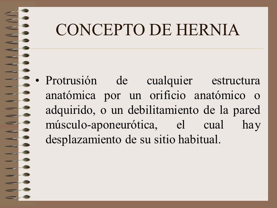 CONCEPTO DE HERNIA