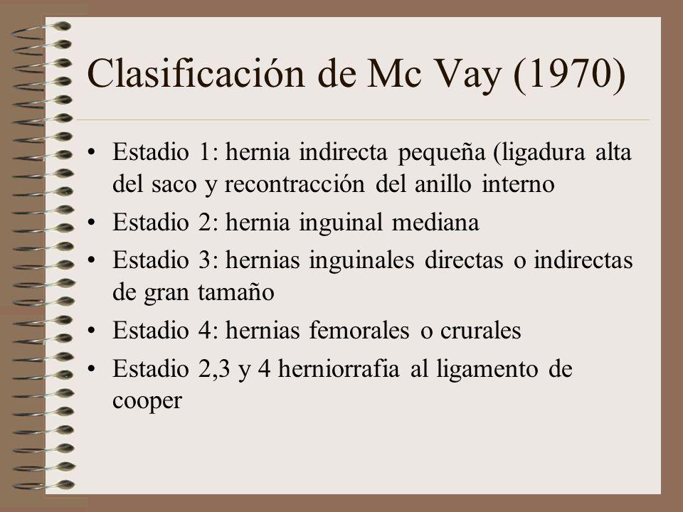 Clasificación de Mc Vay (1970)