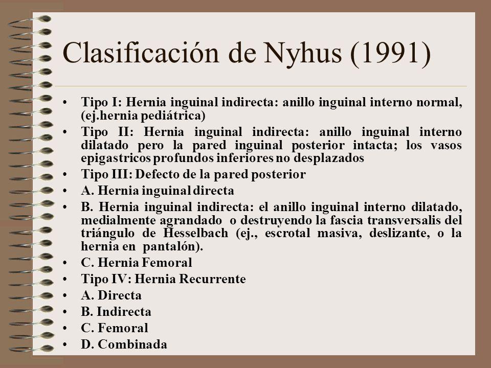 Clasificación de Nyhus (1991)