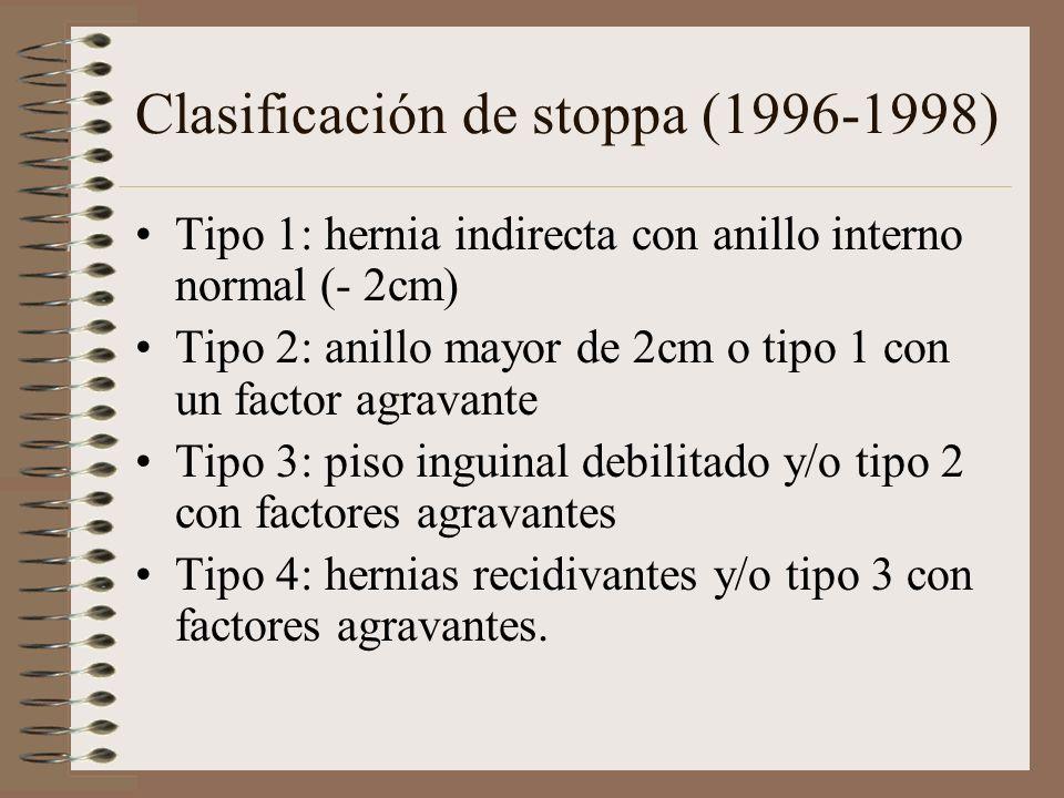 Clasificación de stoppa (1996-1998)