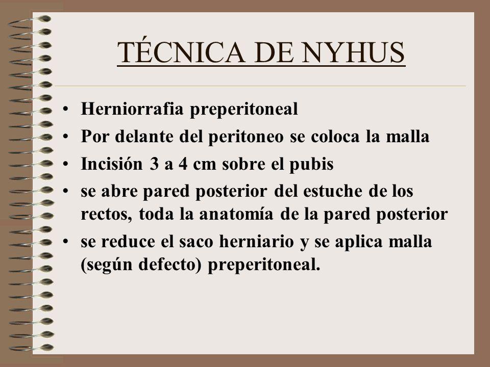 TÉCNICA DE NYHUS Herniorrafia preperitoneal