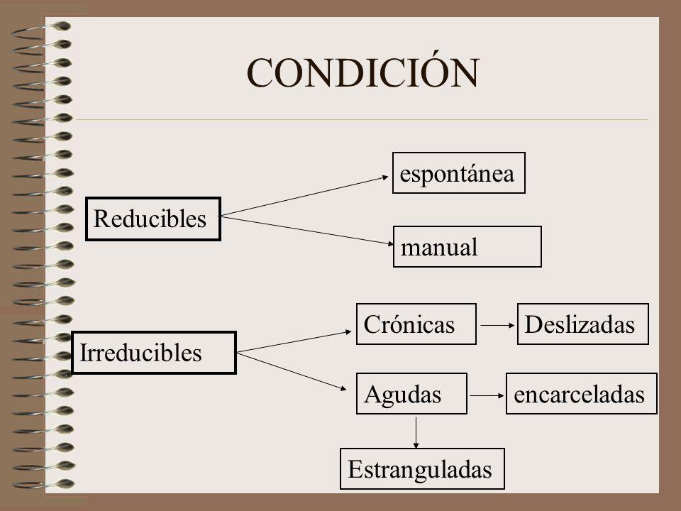 CONDICIÓN espontánea Reducibles manual Crónicas Deslizadas