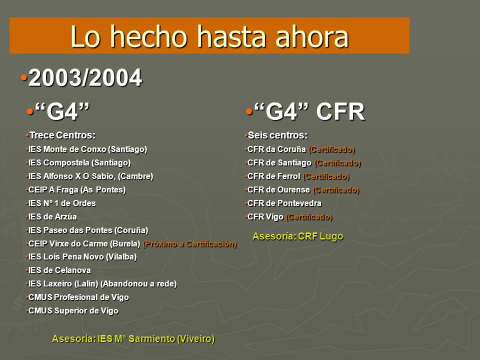 Lo hecho hasta ahora 2003/2004 G4 G4 CFR Trece Centros: