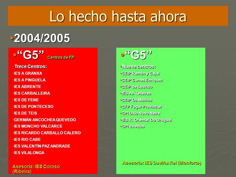 Lo hecho hasta ahora 2004/2005 G5 Centros de FP G5 Trece Centros: