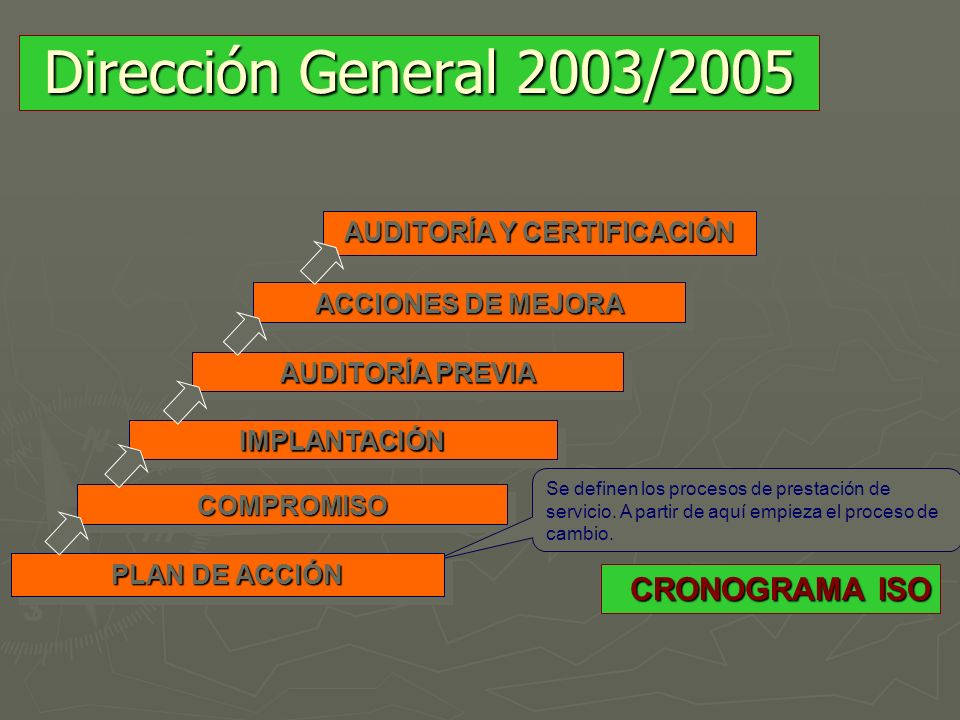 AUDITORÍA Y CERTIFICACIÓN