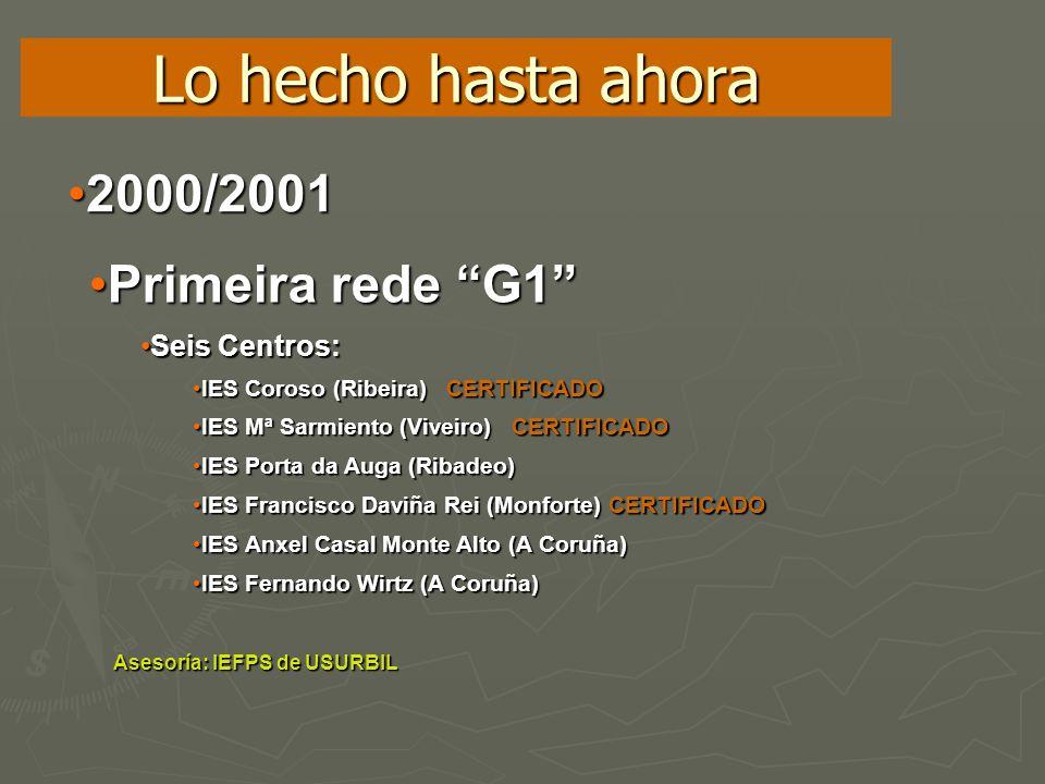 Lo hecho hasta ahora 2000/2001 Primeira rede G1 Seis Centros: