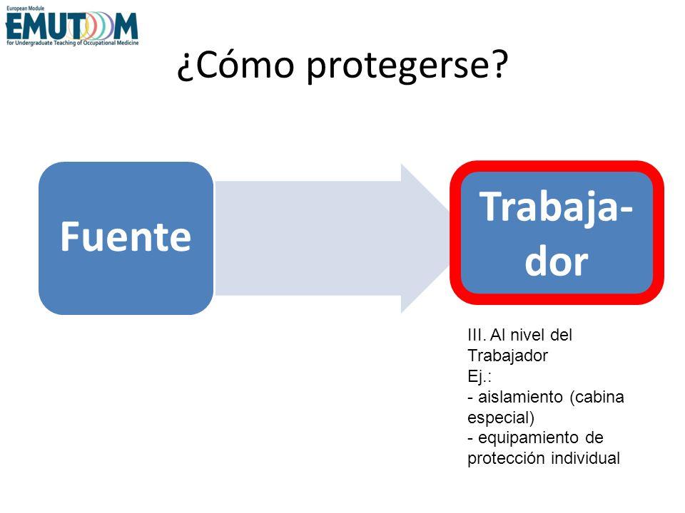 Fuente Trabaja-dor ¿Cómo protegerse III. Al nivel del Trabajador Ej.: