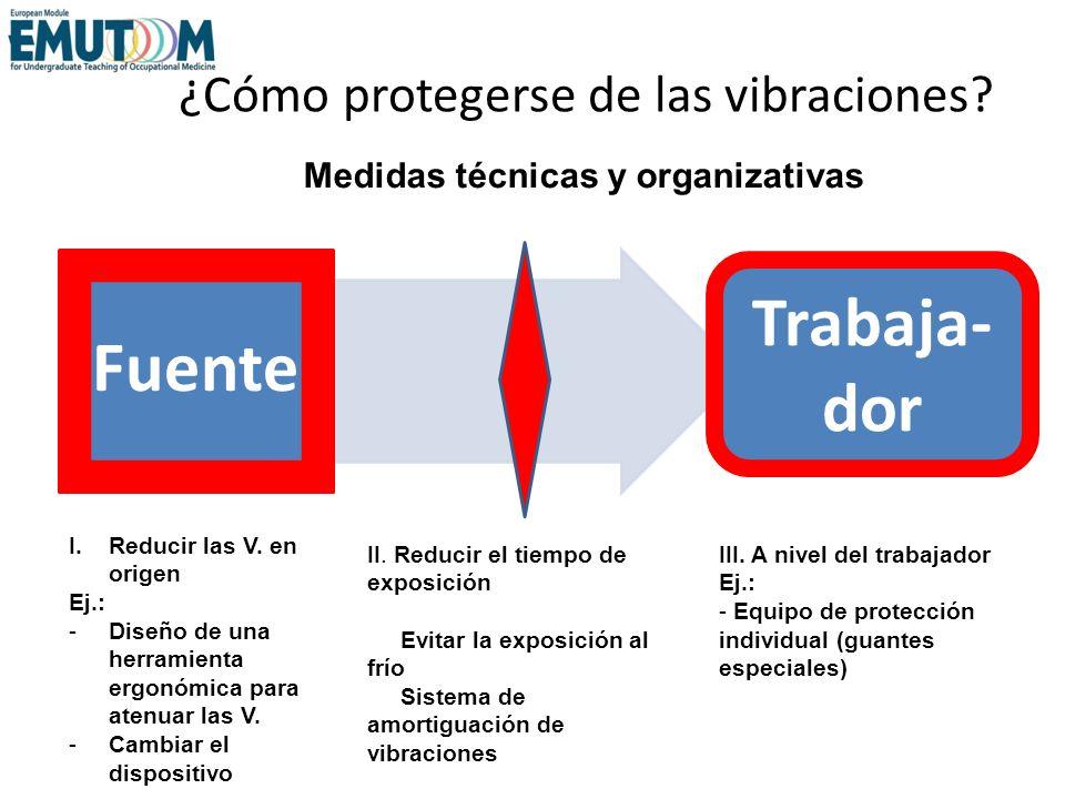 ¿Cómo protegerse de las vibraciones