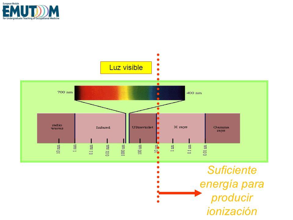 Suficiente energía para producir ionización