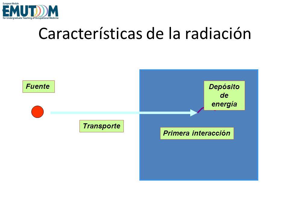 Características de la radiación