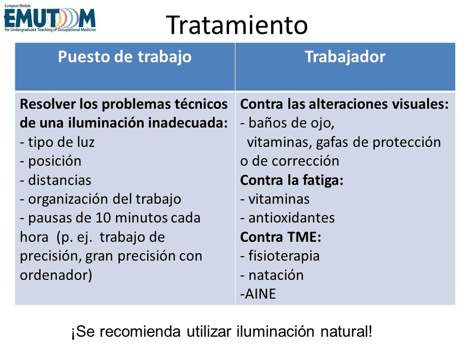¡Se recomienda utilizar iluminación natural!