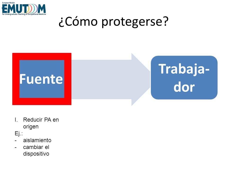 Fuente Trabaja-dor ¿Cómo protegerse Reducir PA en origen Ej.: