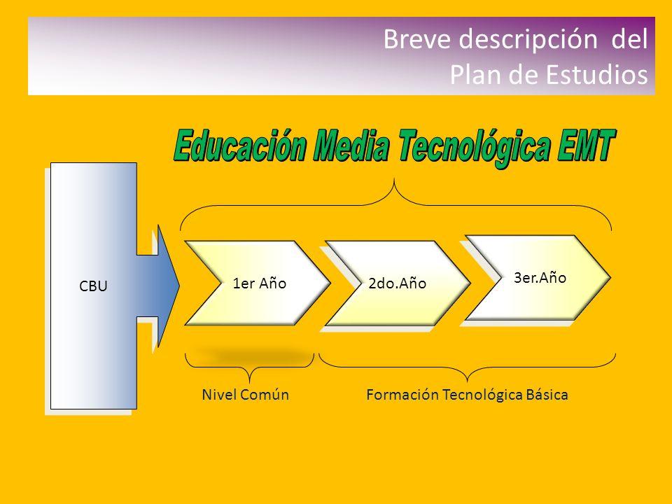 Educación Media Tecnológica EMT