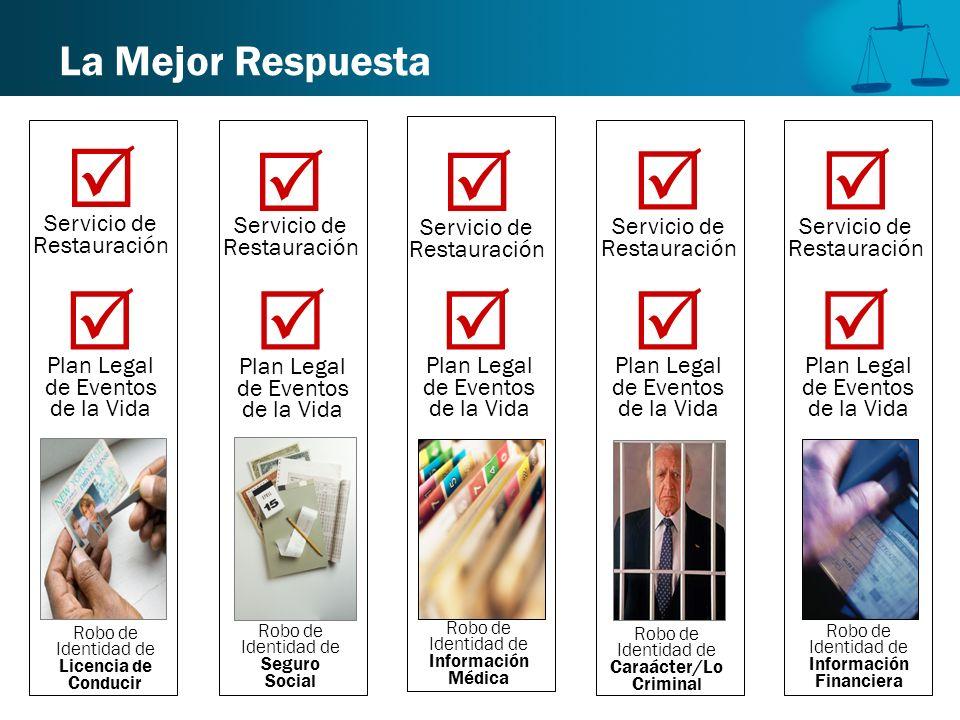 R R R R R R R R R R La Mejor Respuesta Servicio de Restauración
