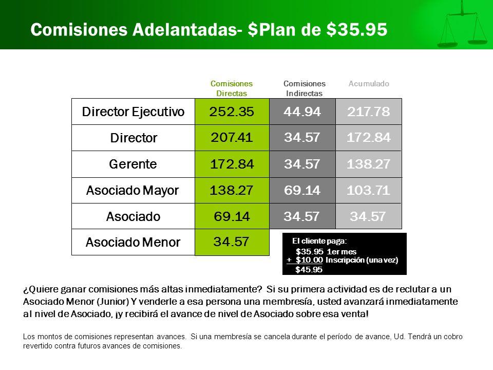 Comisiones Adelantadas- $Plan de $35.95