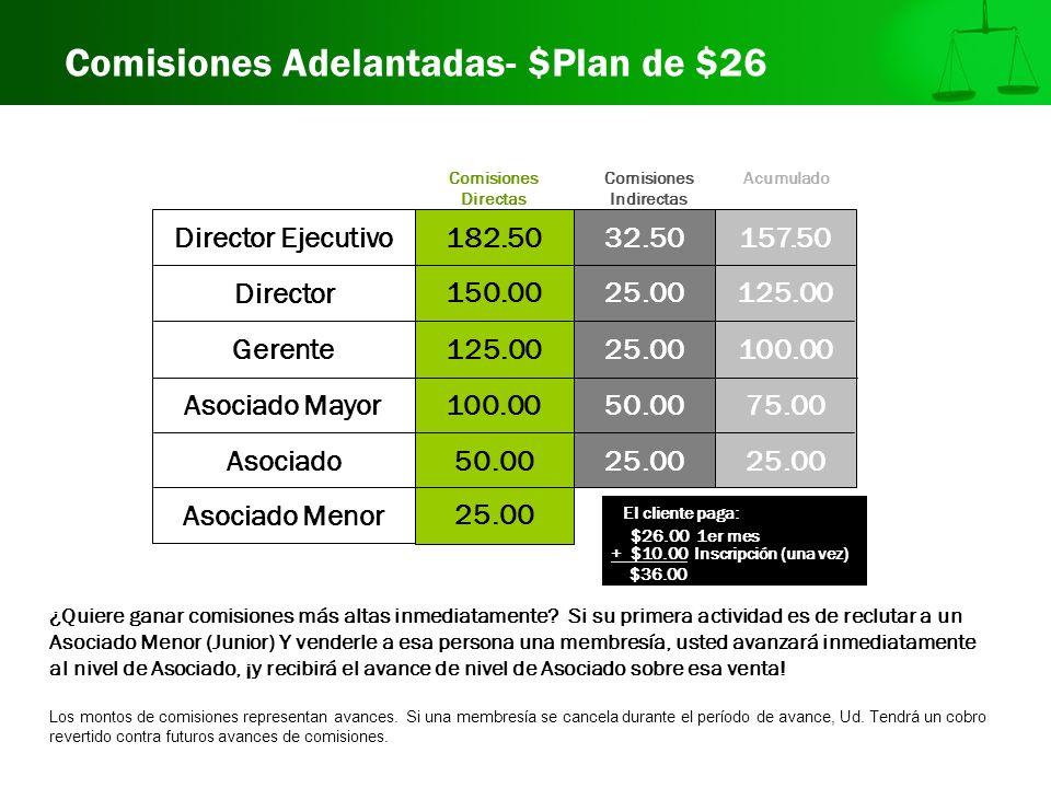 Comisiones Adelantadas- $Plan de $26