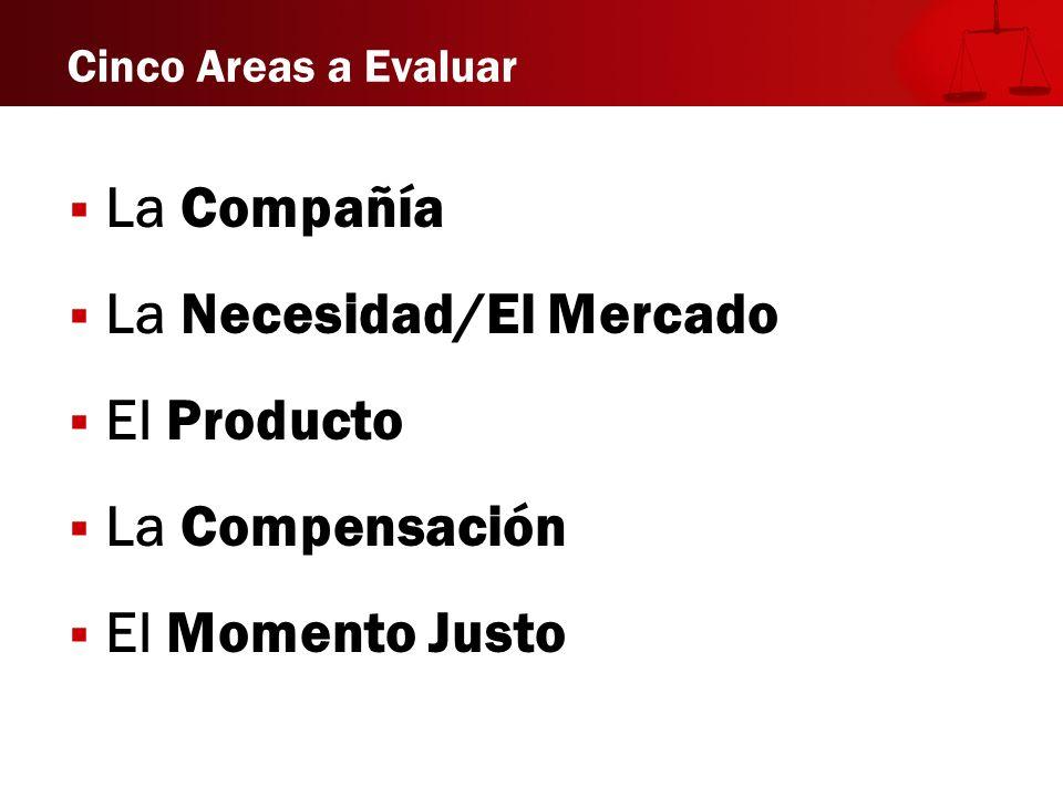 La Necesidad/El Mercado El Producto La Compensación El Momento Justo