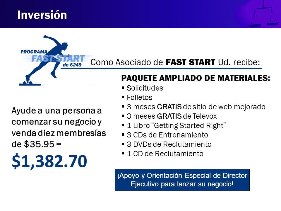 $1,382.70 Inversión Como Asociado de FAST START Ud. recibe: