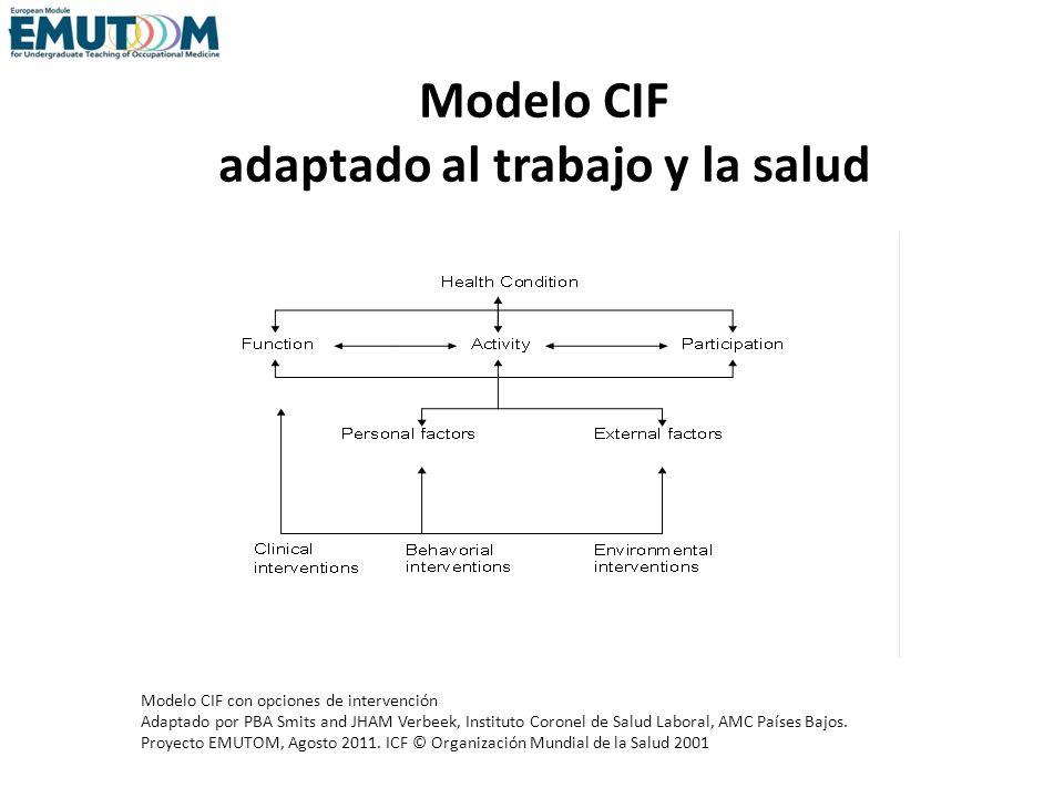 Modelo CIF adaptado al trabajo y la salud
