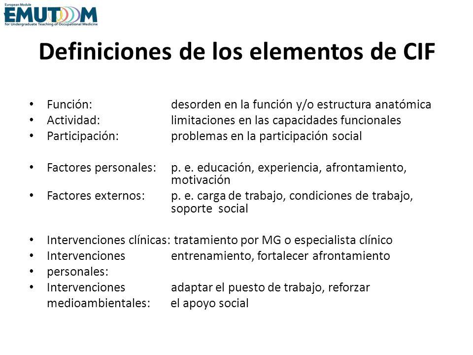 Definiciones de los elementos de CIF