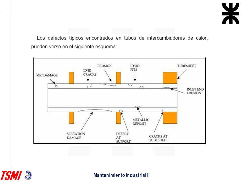 Mantenimiento Industrial II