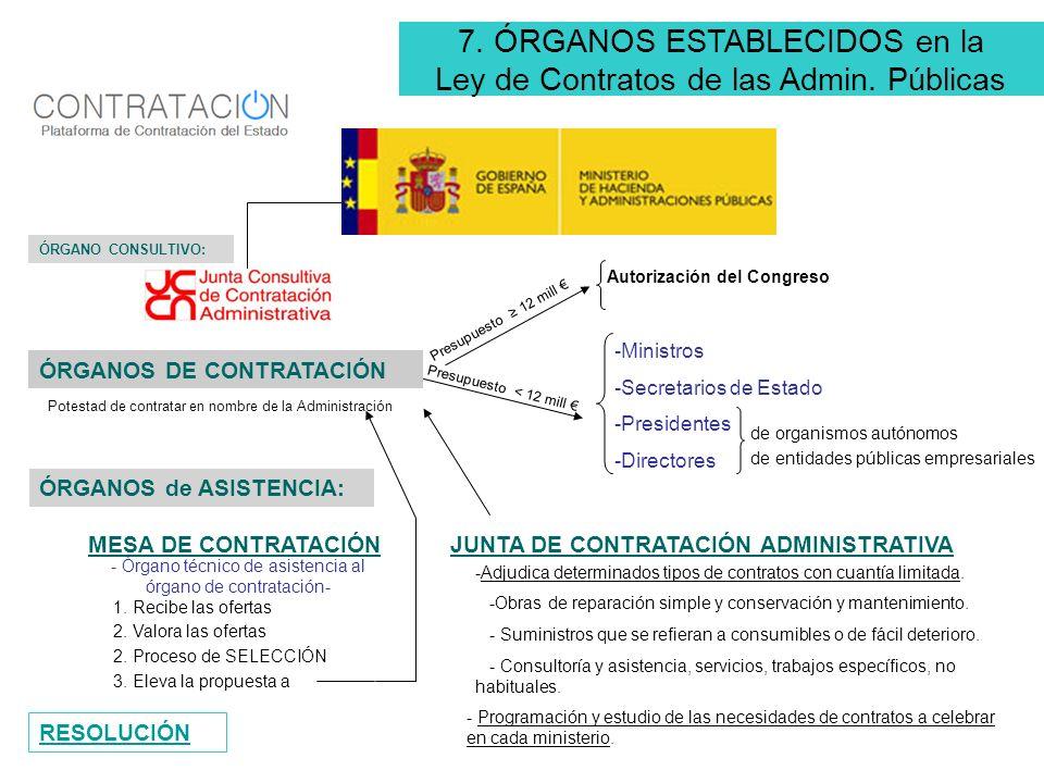 7. ÓRGANOS ESTABLECIDOS en la Ley de Contratos de las Admin. Públicas