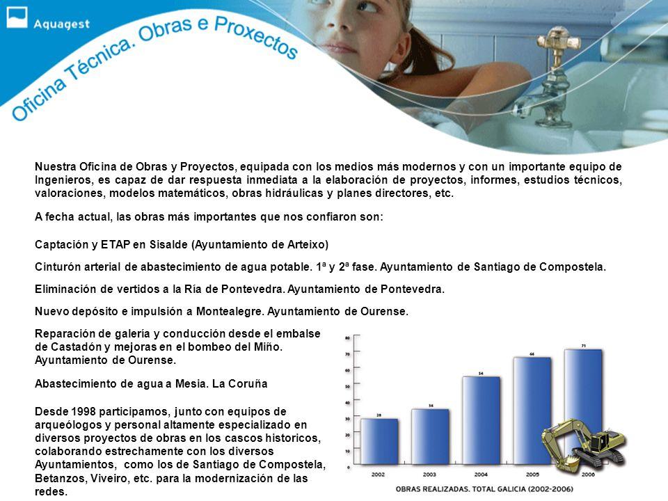 Abastecimiento de agua a Mesia. La Coruña