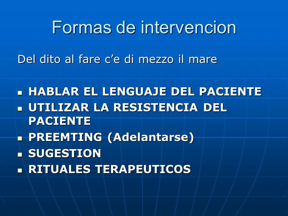 Formas de intervencion