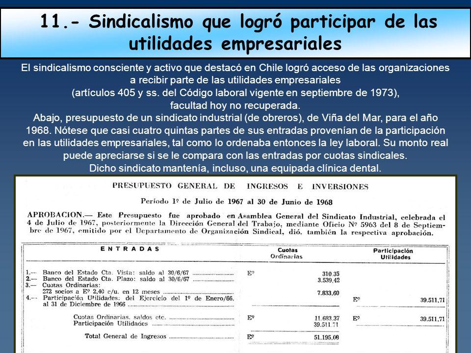 11.- Sindicalismo que logró participar de las utilidades empresariales