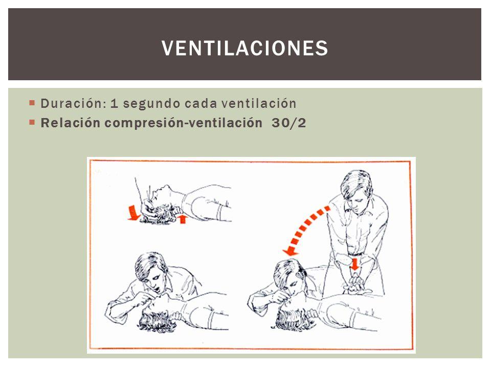 VENTILACIONES Duración: 1 segundo cada ventilación