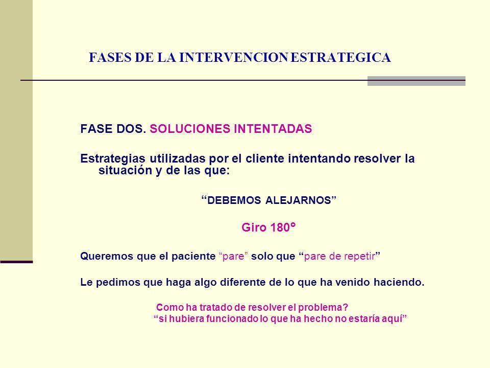 FASES DE LA INTERVENCION ESTRATEGICA
