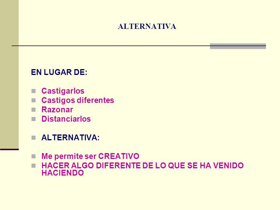 ALTERNATIVAEN LUGAR DE: Castigarlos. Castigos diferentes. Razonar. Distanciarlos. ALTERNATIVA: Me permite ser CREATIVO.