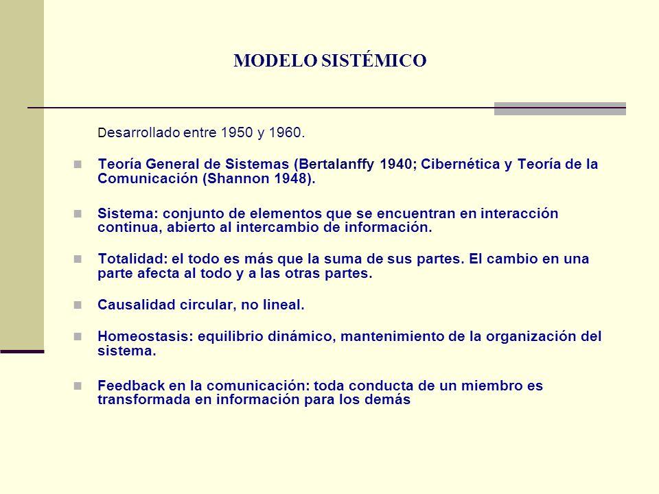MODELO SISTÉMICO Desarrollado entre 1950 y 1960.