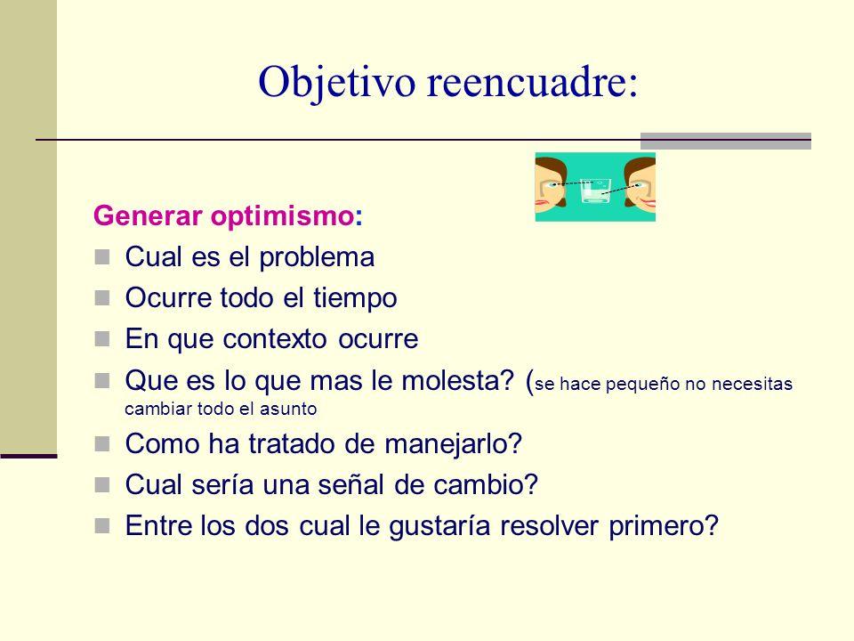 Objetivo reencuadre: Generar optimismo: Cual es el problema
