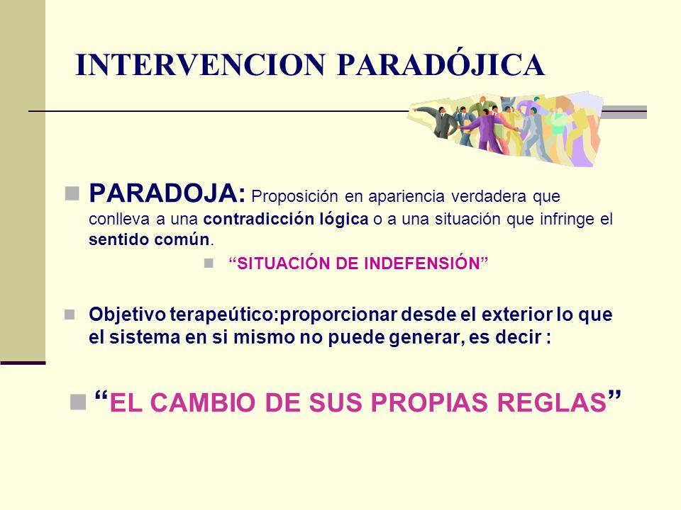 INTERVENCION PARADÓJICA