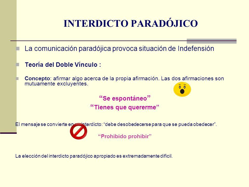 INTERDICTO PARADÓJICO