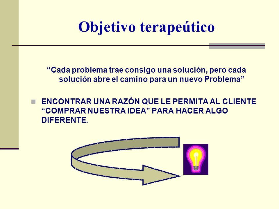 Objetivo terapeútico Cada problema trae consigo una solución, pero cada solución abre el camino para un nuevo Problema