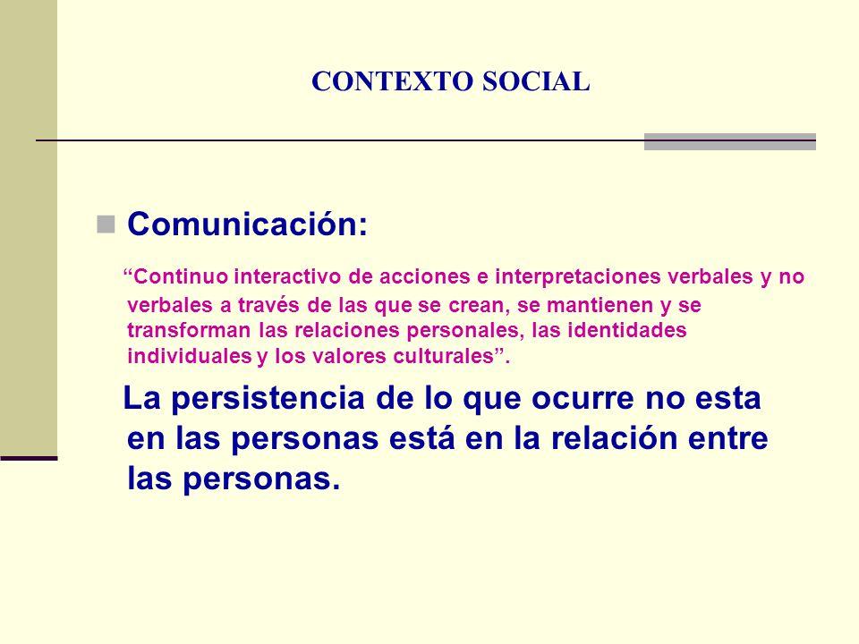 CONTEXTO SOCIAL Comunicación: