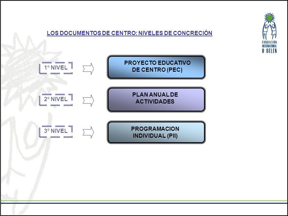 LOS DOCUMENTOS DE CENTRO: NIVELES DE CONCRECIÓN