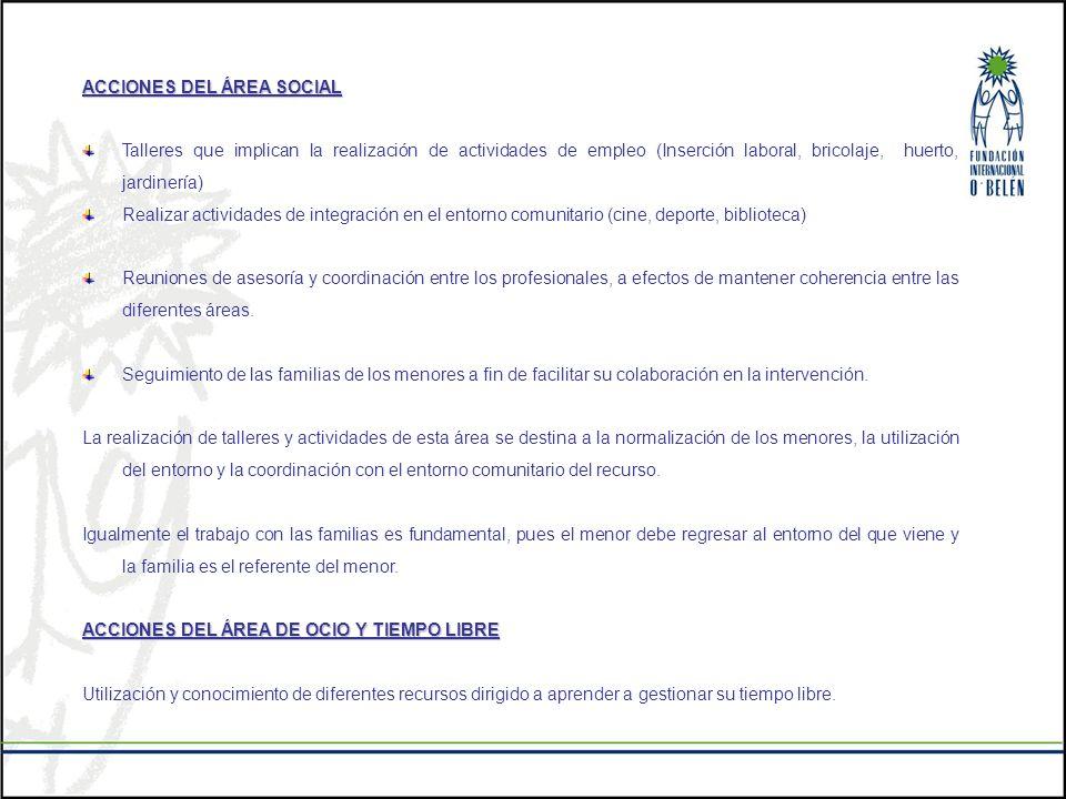 ACCIONES DEL ÁREA SOCIAL
