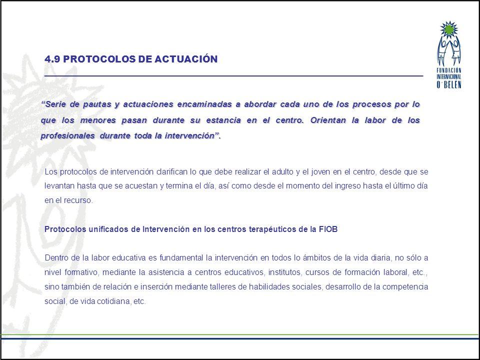 4.9 PROTOCOLOS DE ACTUACIÓN