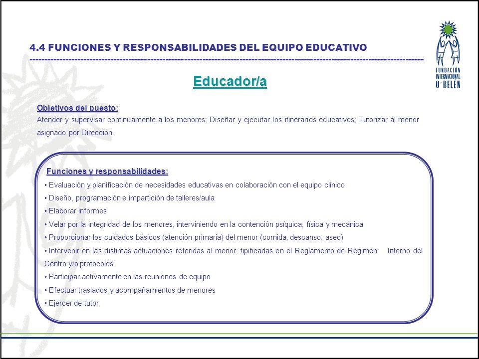 Educador/a 4.4 FUNCIONES Y RESPONSABILIDADES DEL EQUIPO EDUCATIVO