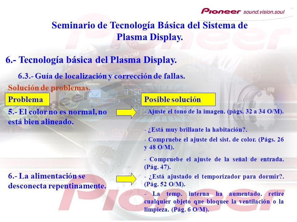 Seminario de Tecnología Básica del Sistema de Plasma Display.